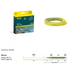 Rio Gold Fly Line Moss Gold