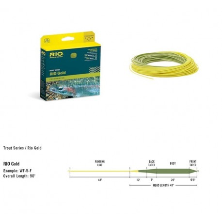 Rio Gold Fly Line Moss Gold henrys