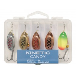 Kinetic Candy Spinner Kit 5pcs